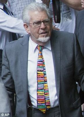 Rolf Harris and victims who waive their  anonymity –are the press in constant contempt?